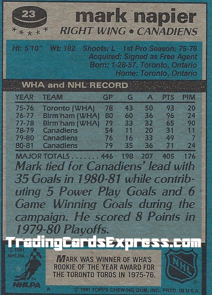 Mark Napier Card 23 Montreal Canadiens Topps Right Wing 1981 - Back