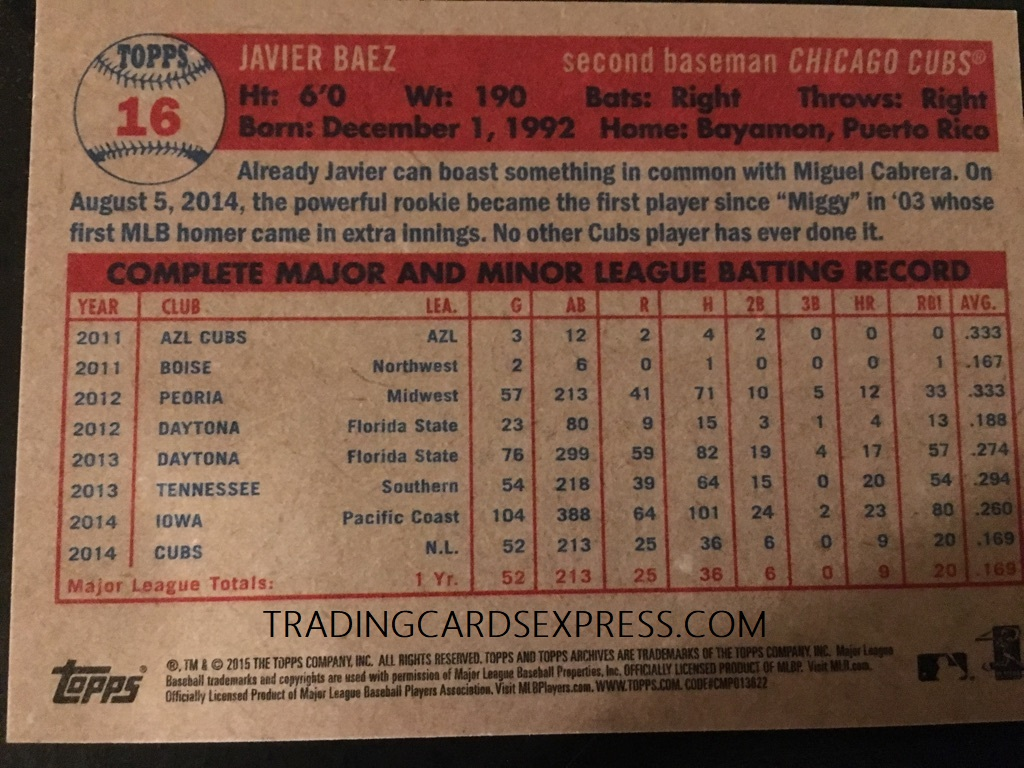 Javier Baez Cubs 2015 Topps Archives Rookie Card 16 Back Side