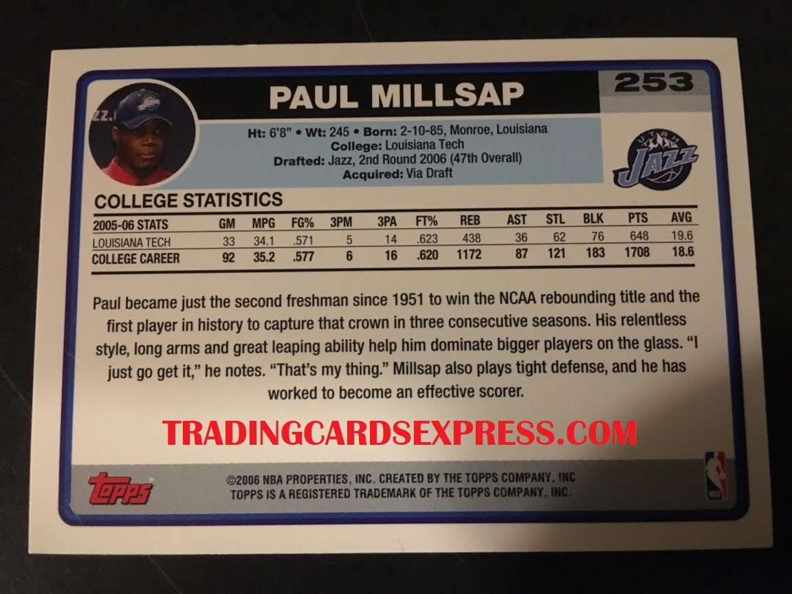Paul Millsap Jazz 2006 Topps Rookie Card 253 Back Side