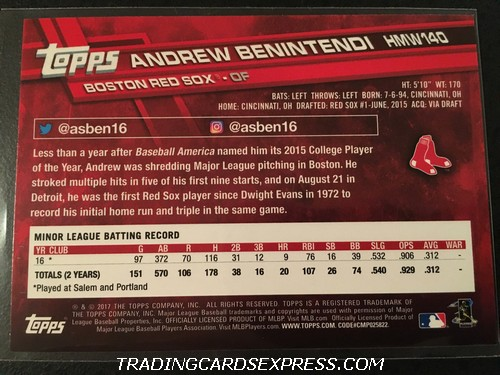 Andrew Benintendi Red Sox 2017 Topps Walmart Holiday Rookie Card HMW140 Back