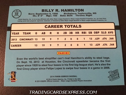 Billy Hamilton Reds 2014 Panini Donruss Rated Rookie Card 32 Back