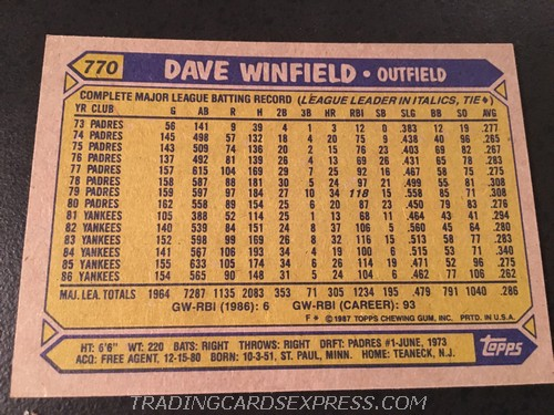 Dave Winfield Yankees 1987 Topps 770 Back