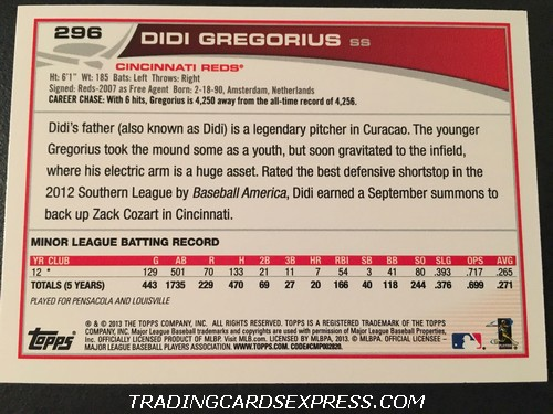 Didi Gregorius Reds 2013 Topps Rookie Card 296 Back