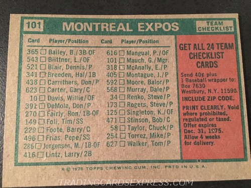 Montreal Expos Team Checklist 1975 Topps Mini 101 Back
