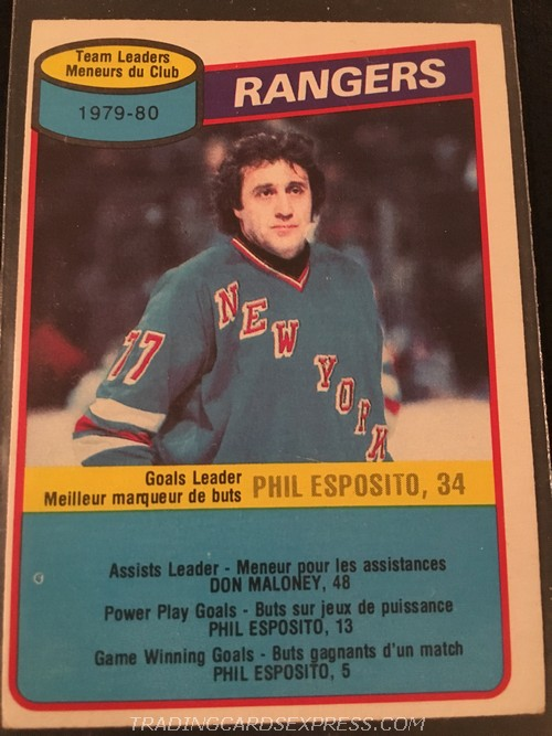 New York Rangers 1980 1981 O Pee Chee Team Leaders 149 Front