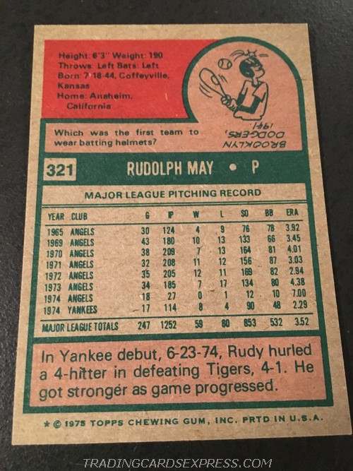 Rudy May Yankees 1975 Topps Mini 321 Back