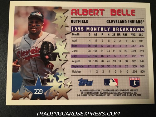 Albert Belle Indians 1996 Topps Star Power 223 Back