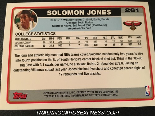 Solomon Jones Hawks 2006 2007 Topps Rookie Card 261 Back