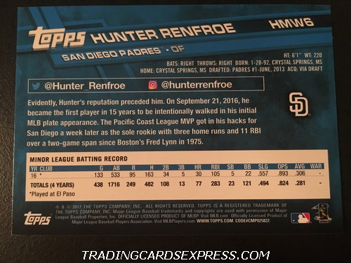 Hunter Renfroe Padres 2017 Topps Walmart Holiday Rookie Card HMW6 Back
