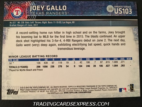 Joey Gallo Rangers 2015 Topps Update Rookie Card US103 Back