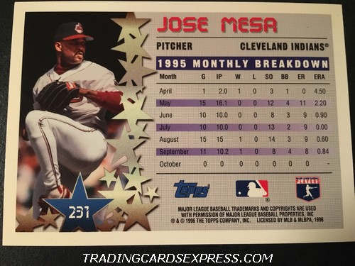 Jose Mesa Indians 1996 Topps Star Power 231 Back