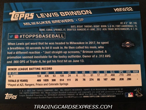 Lewis Brinson Brewers 2017 Topps Walmart Holiday Rookie Card HMW82 Back