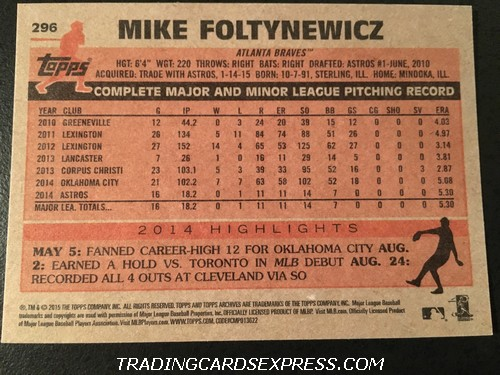 Mike Foltynewicz Braves 2015 Topps Archives Rookie Card 296 Back