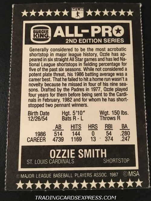 Ozzie Smith Cardinals 1987 Burger King All-Pro 14 Of 20 Front