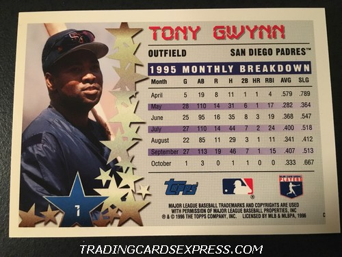 Tony Gwynn Padres 1996 Topps Star Power 1 Back