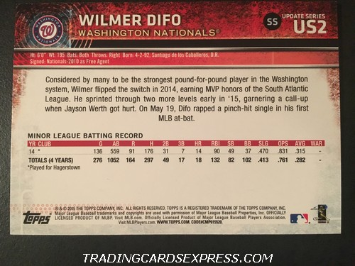 Wilmer Difo Nationals 2015 Topps Rookie Card US2 Back